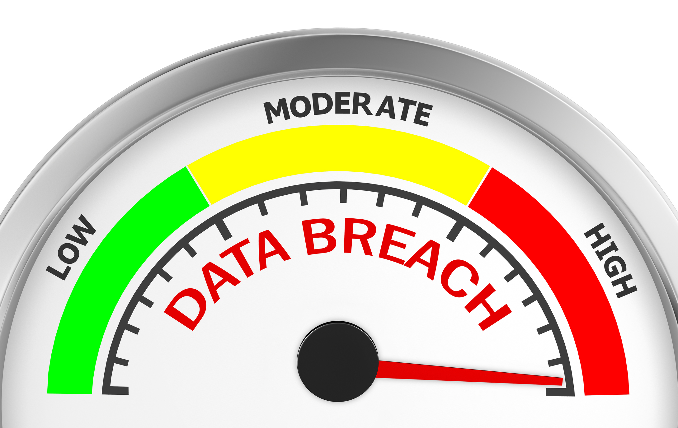 Four kinds of data breach and how they impact enterprises